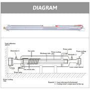 100W CO2 Laser Tube Diagram