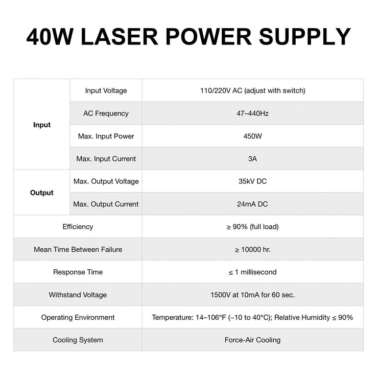 40W Laser Power Supply Specifications