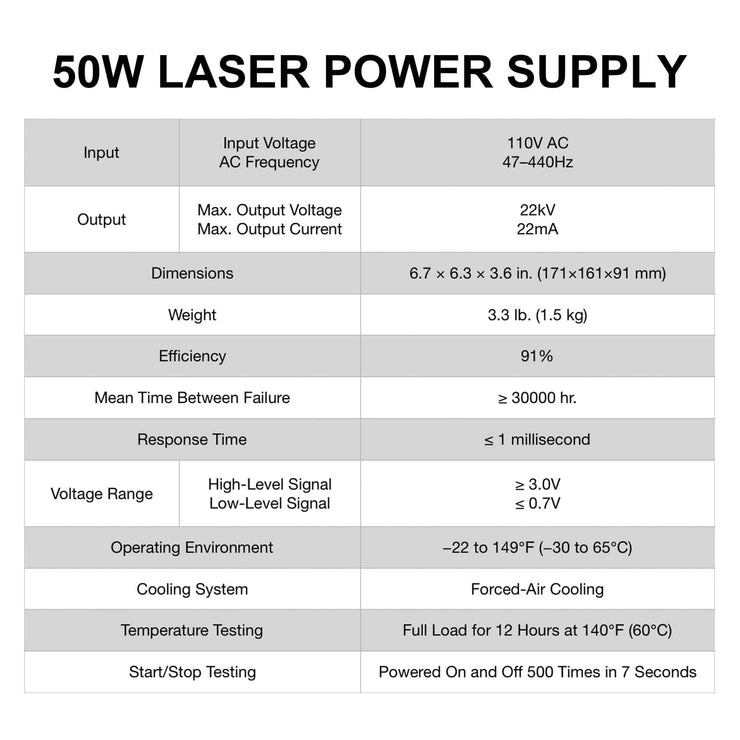 50W Laser Power Supply for CO2 Laser Cutter Machine Specifications