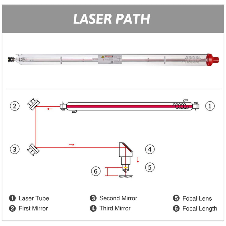 A8S CO2 Laser Tube for Laser Engraver Laser Path