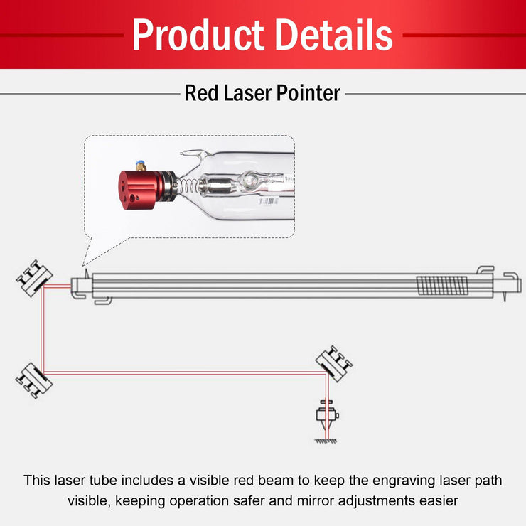Red Beam Indicator