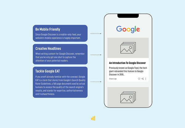 An-Introduction-To-Google-Discover.jpg