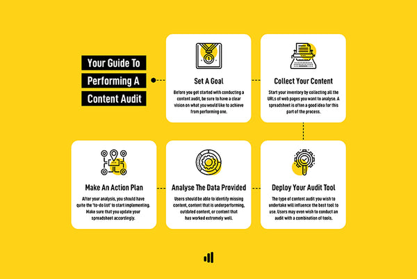 How-To-Conduct-A-Content-Audit5.jpg