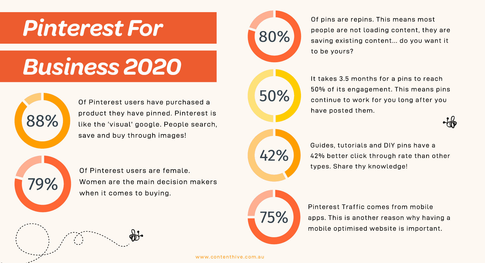 Pinterest-For-Business-Stats-2020
