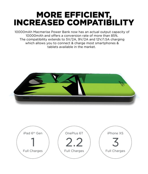Face Focus Hulk - Universal Power Bank