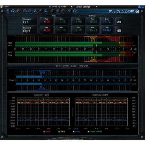 Blue Cat Audio Blue Cat DP Meter Pro