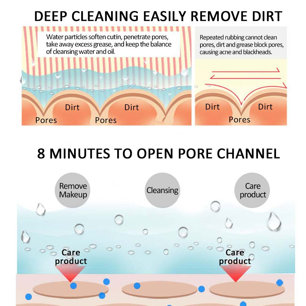 Deep Cleaning Facial Cleaner