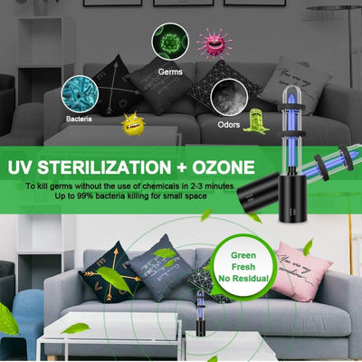 (upsell 2) Portable UV Light Sterilizer
