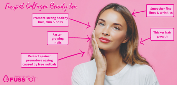 What ARE the benefits of collagen?