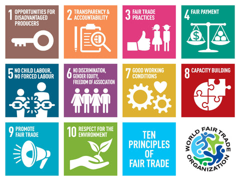 Fair trade principles bt WFTO