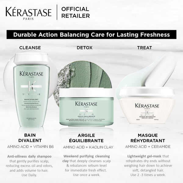 Kerastase Youth Revitalising Packset