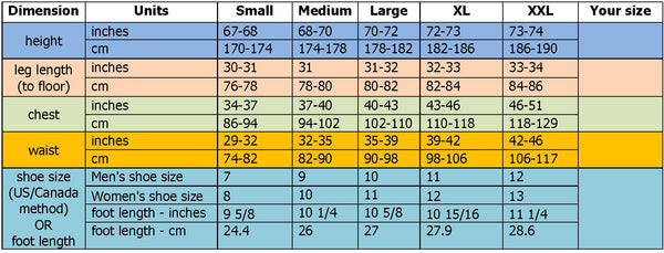 Mythic Gears Step By Step Guide To Selecting The Right Size Drysuit