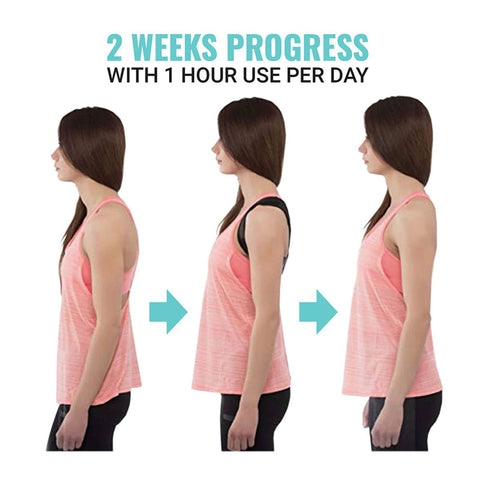 VivoHealth Posture Corrector Progress
