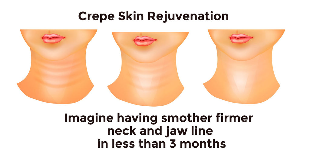 crepe skin neck and jawline tightening cream