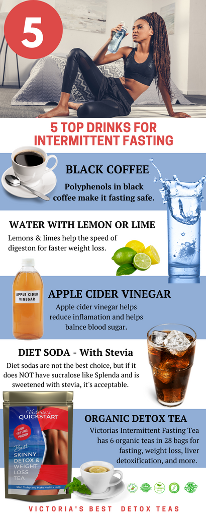 intermittent fasting tea tips