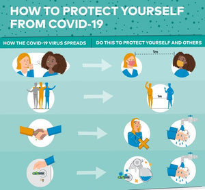 How to Protect Yourself From Covid-19 During Holiday Seasons