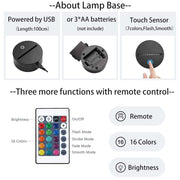 About lamp base
