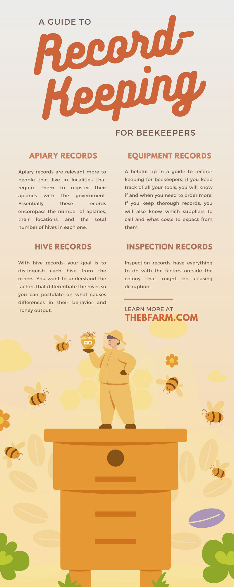 A Guide To Record-Keeping for Beekeepers