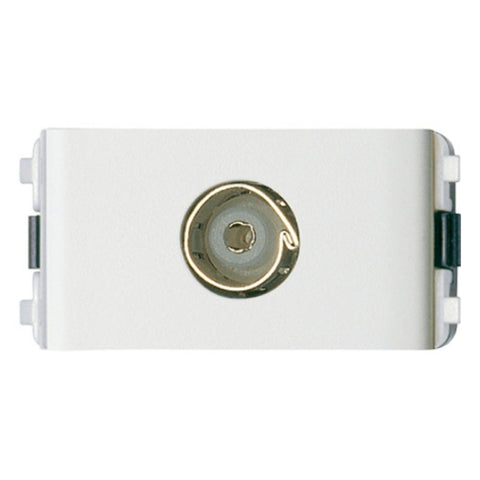 75OHM CO-AXIAL OUTLET MECHANISM