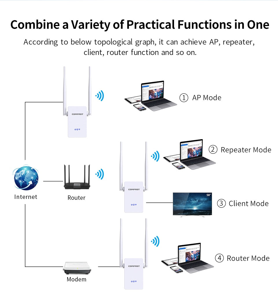 Powerful 10dbi Antenna Wireless WIFI Repeater Range Extender Signal Amplifier 802.11N/B/G 300Mbps Wi-fi Signal Booster Repetidor