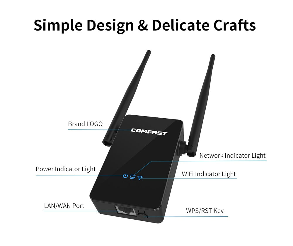 Comfast CF-WR302S Wireless WIFI Router Repeater 300M 10dBi Antenna Wi fi Signal Repeater 802.11N/B/G Roteador Wi-fi Rang Extende