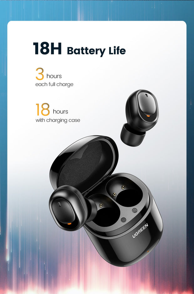 Ugreen Bluetooth Earphones 5.0 TWS