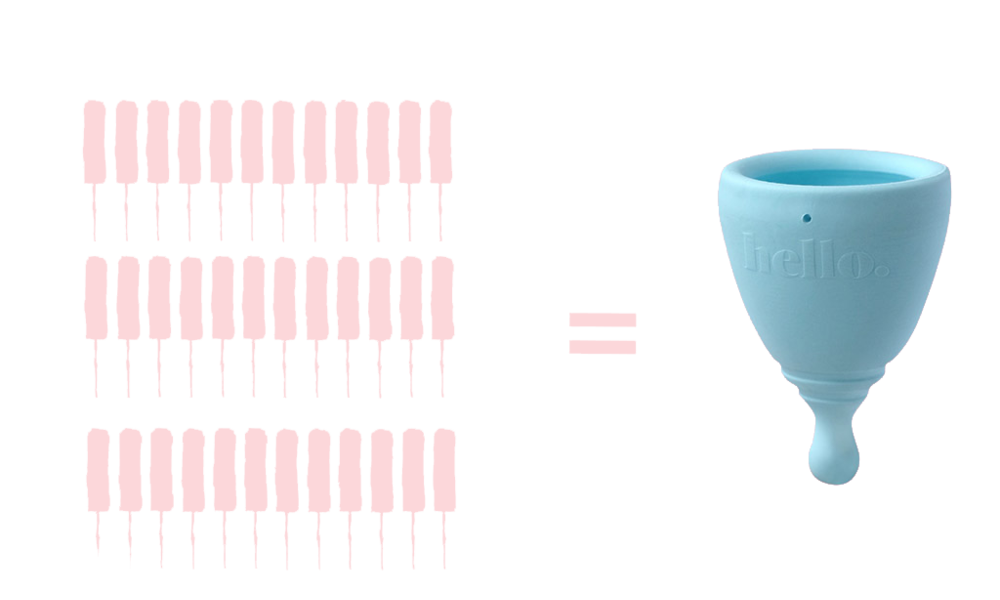 Sustainable Menstrual Cup