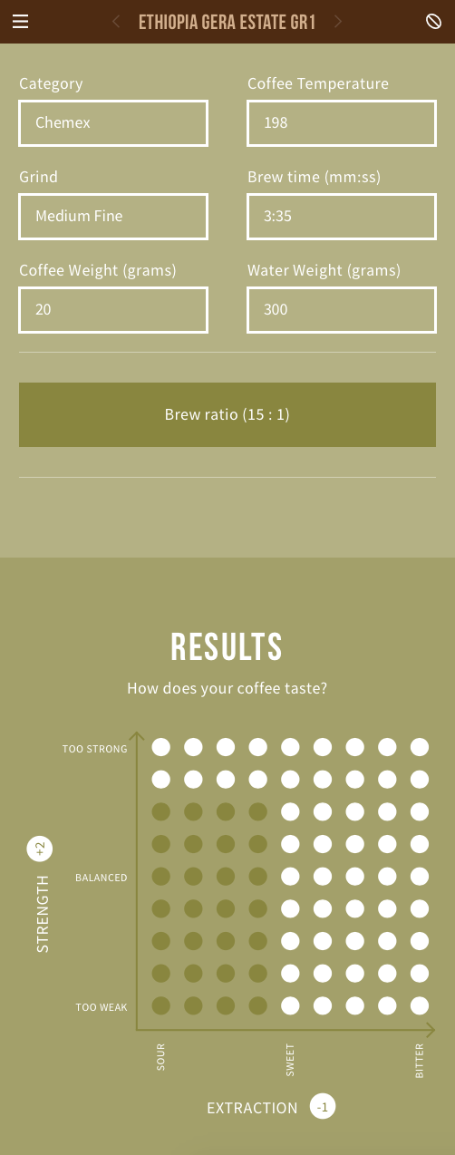 angels-cup-coffee-app-brew-method-extraction-sour-bitter