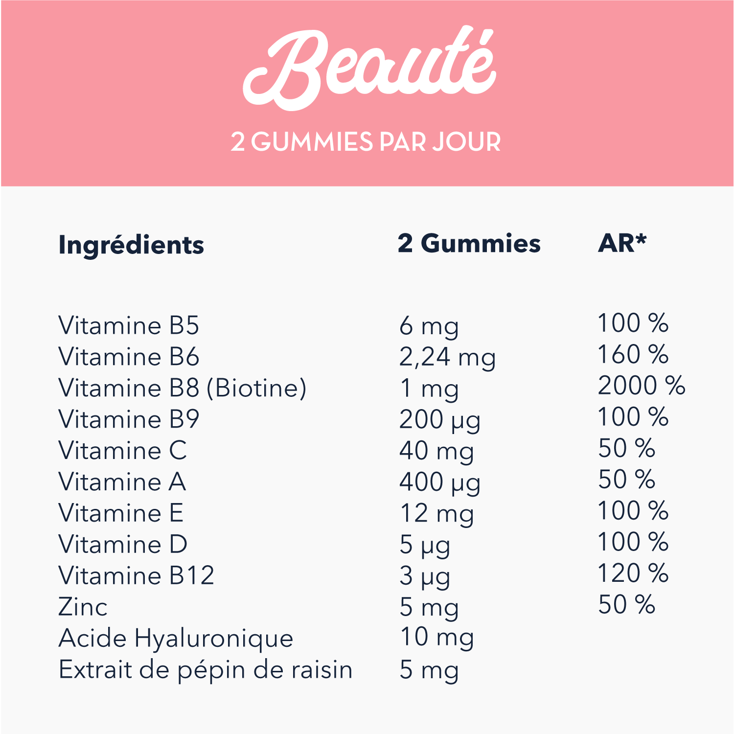 Tableau nutritionnel gummies beaute