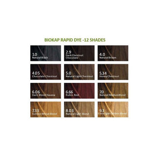 Biokap noir naturel 1.0 135ml - beautylion.shop