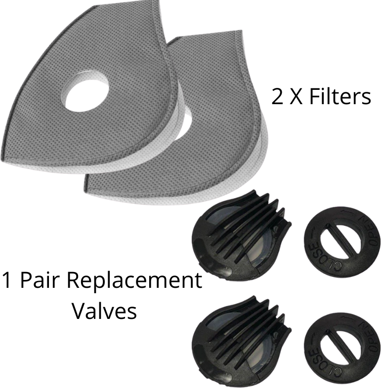 IC Mask Filter Replacement Kit - Iron Culture Merchandise