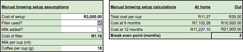 Home brewing cost calculation