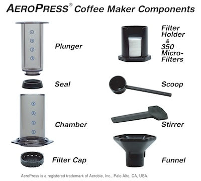 Aeropress System Components