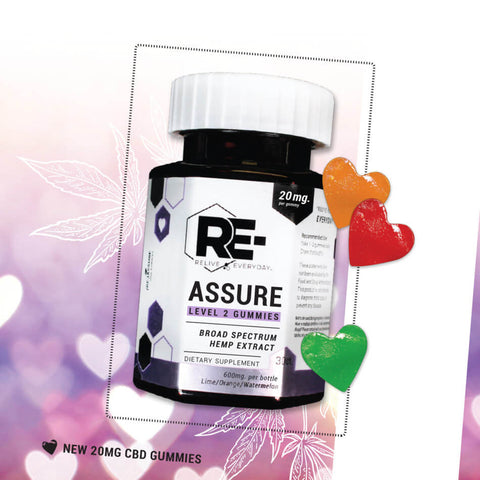 Relive Everyday Gummies