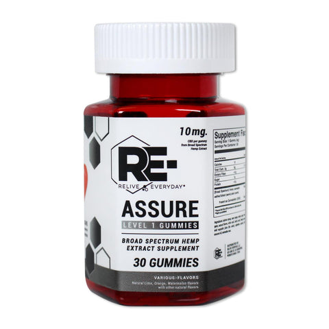 Relive Everyday - RE-Assure Hemp CBD Gummies - Level 1 - Various