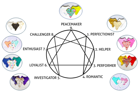Your Bib Enneagram Results Are In…