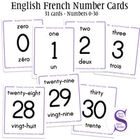 English French Number Cards