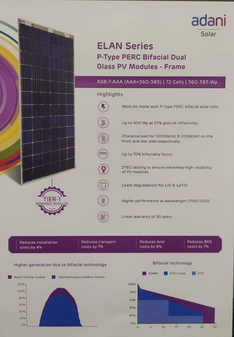 Adani Bifacial Solar Panel 365 Watts, 24 Volts, 3 kilowatt (Pack of 9) - Apollo Universe