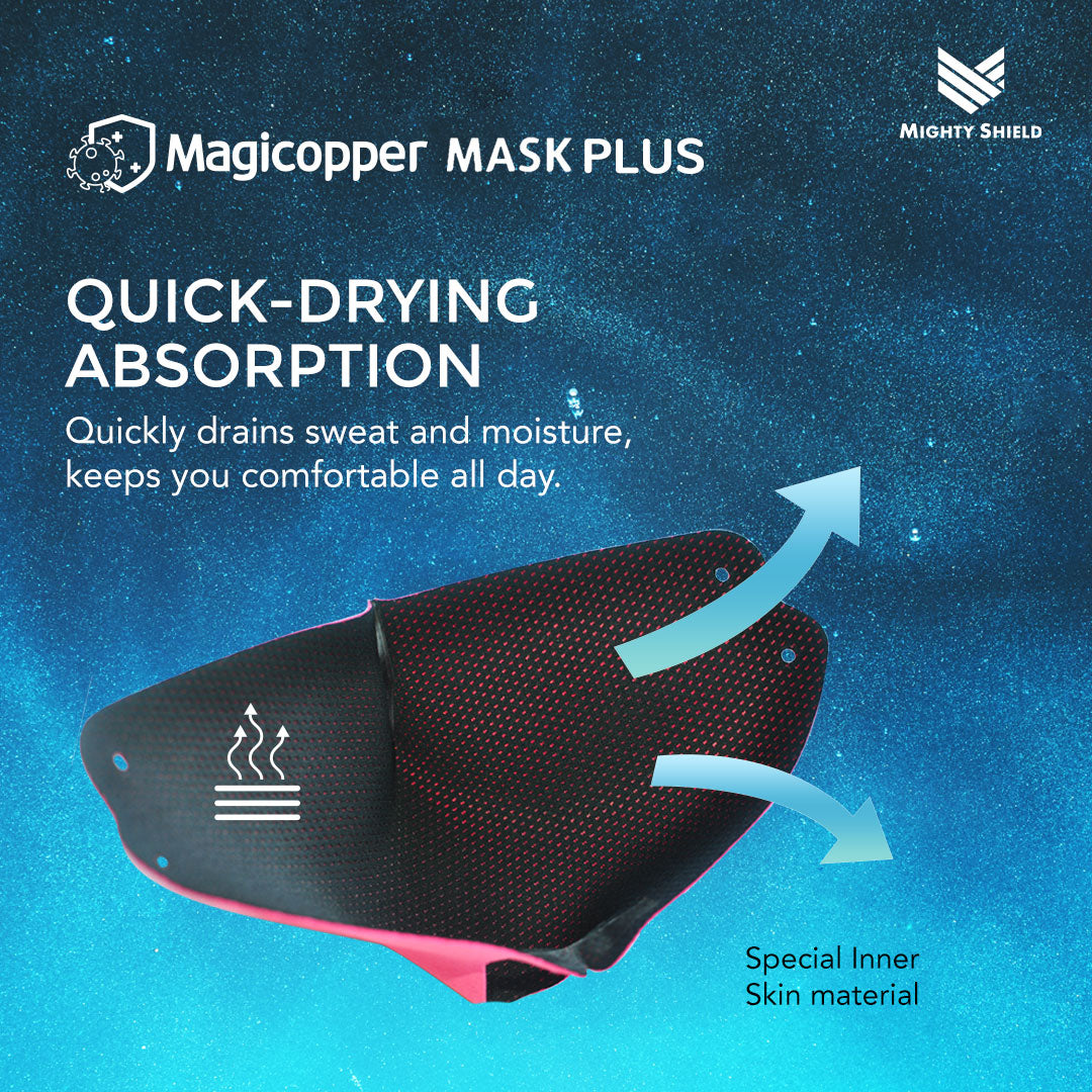 Magicopper Mask Plus Inner Skin