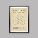 The Hour: Chris Boardman