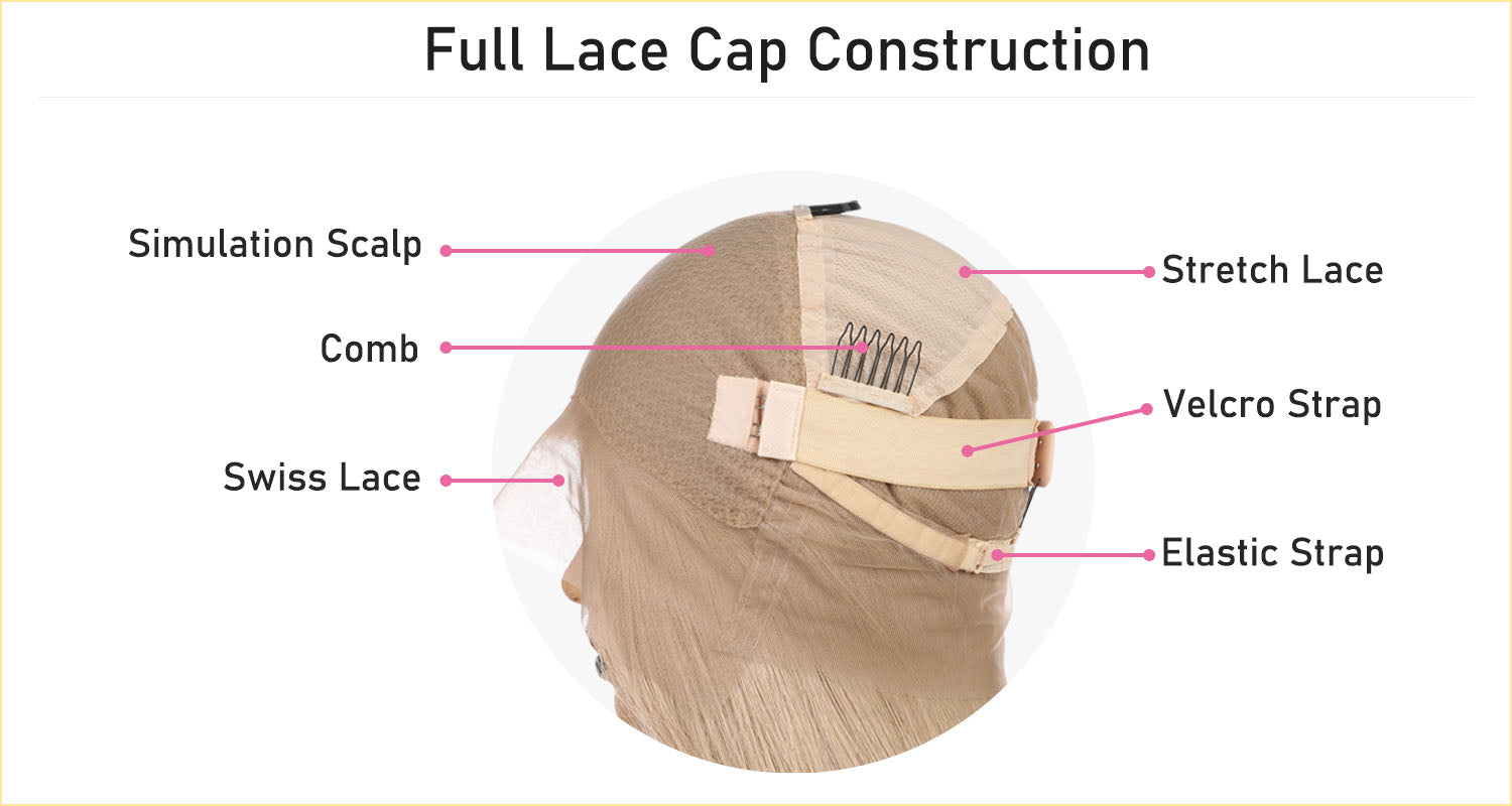 What is a Full Lace Cap Construction?