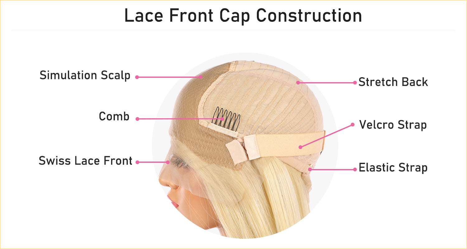 What is a Lace Front Cap Construction?