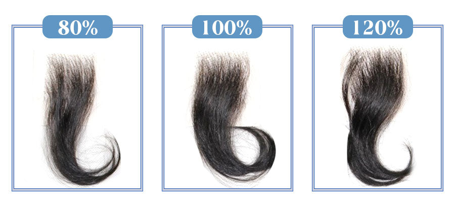 wig density classification
