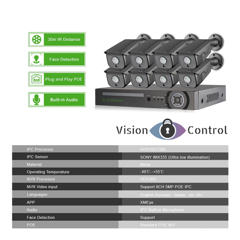 Vision Control FR8 CCTV Kit | Facial Recognition l  5MP SONY Sensor | POE | 8CH NVR