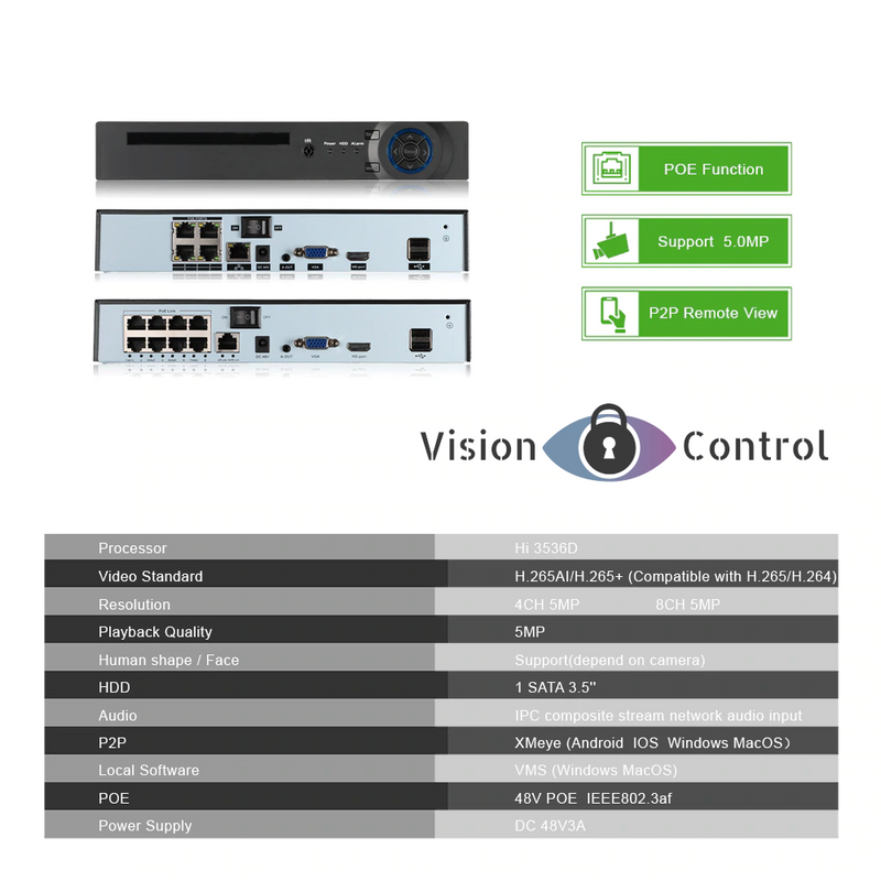 Vision Control FRGN | 4/8CH NVR | 5MP | POE NVR | Facial Recognition | ONVIF
