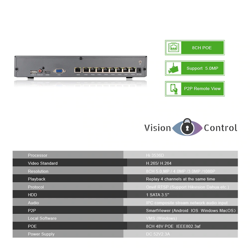 Vision Control DM4 Kit | 5MP | POE | 8ch NVR | Waterproof