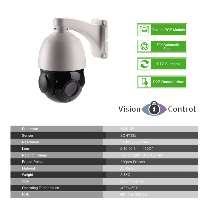 5.0MP 30X PTZ Dome Camera | POE | Outdoor | 30x Zoom | IR Night Vision | P2P | Waterproof