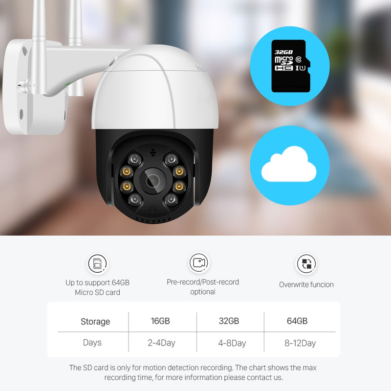 Vision Control WF1 - 1080P PTZ Wifi Camera | 4X Digital Zoom | AI Human Detection | 2 Way Audio
