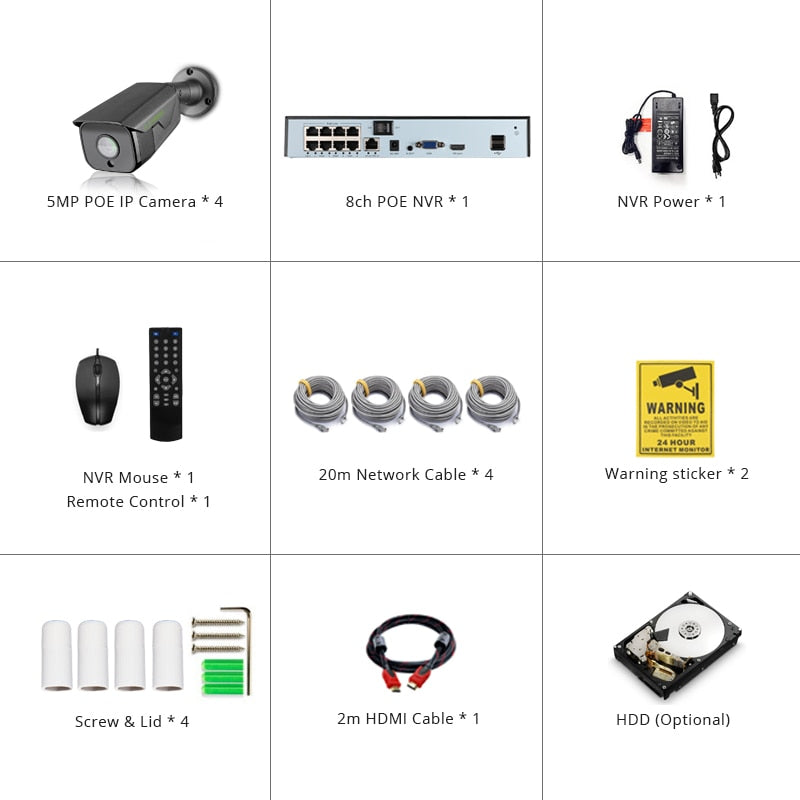 Vision Control FR4 CCTV Kit | Facial Recognition l  5MP SONY Sensor | POE | 8CH NVR