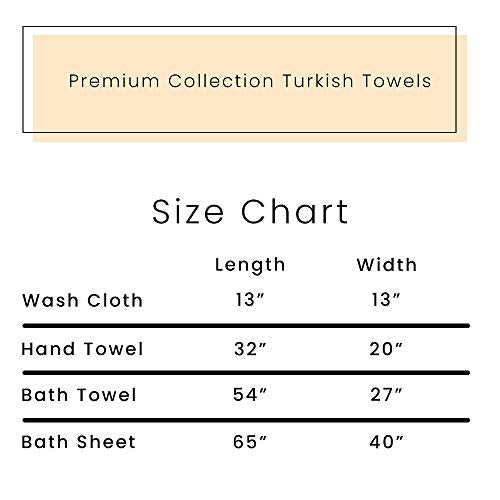 Classic Turkish Towels Luxury Ribbed Bath Sheets - Soft Thick Jacquard Woven 3 Piece Bath Set Made with 100% Turkish Cotton (Spa Blue, 40x65 Bath Sheets)
